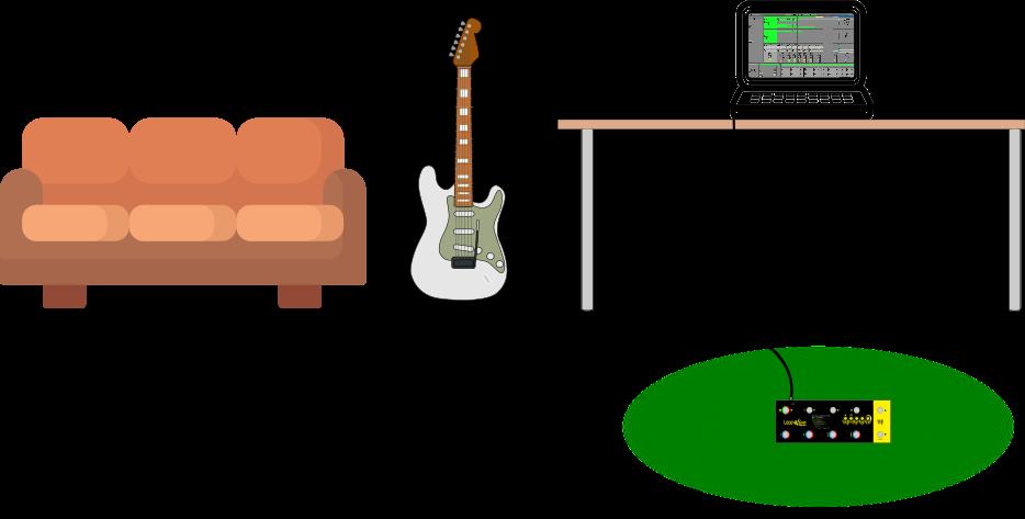loop4live minimal setting